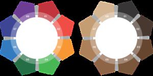 infograhic maker